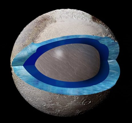 This cutaway image of Pluto shows a section through the area of Sputnik Planitia